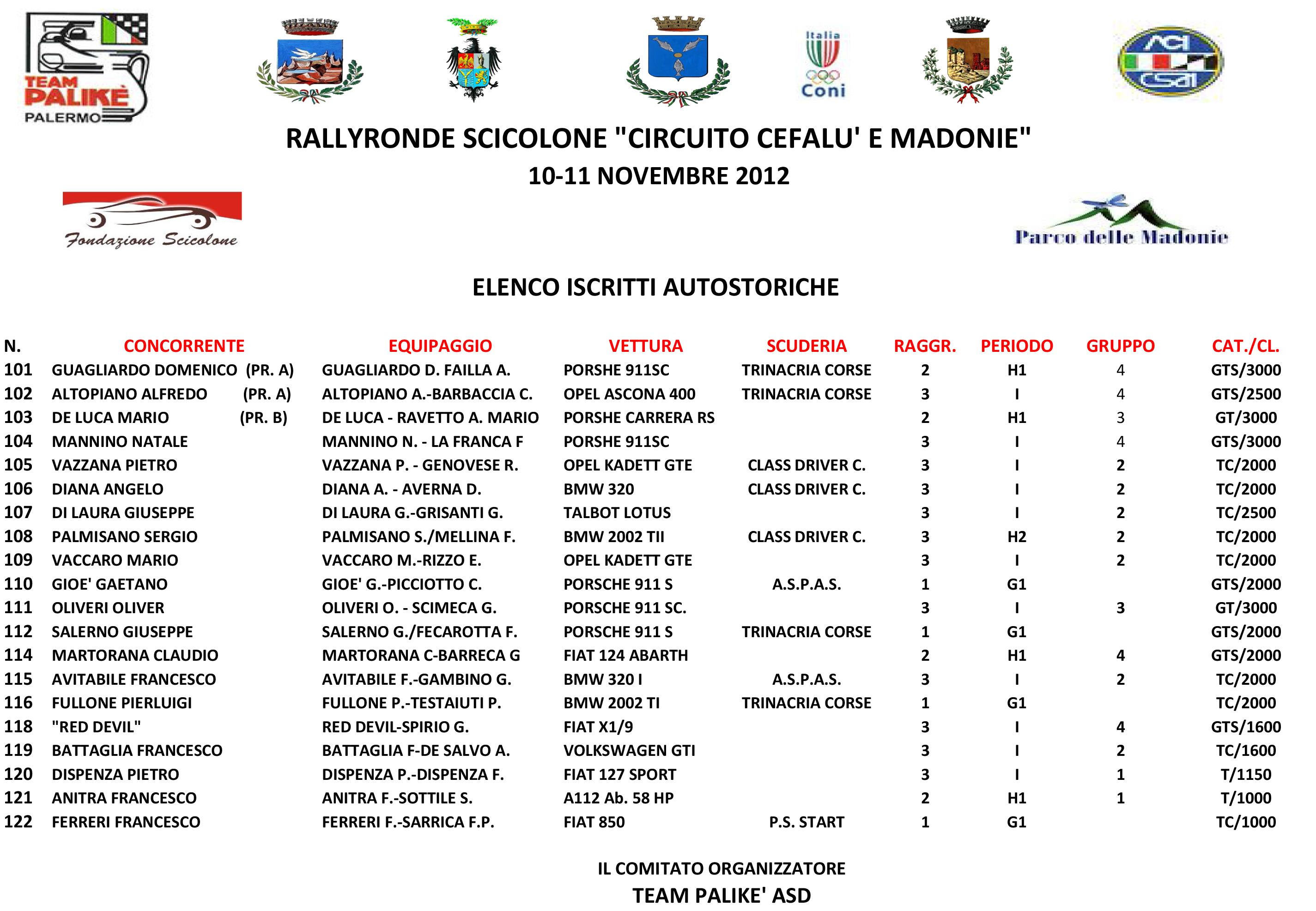 Rally Ronde Scicolone: tutti gli iscritti / Grande successo…