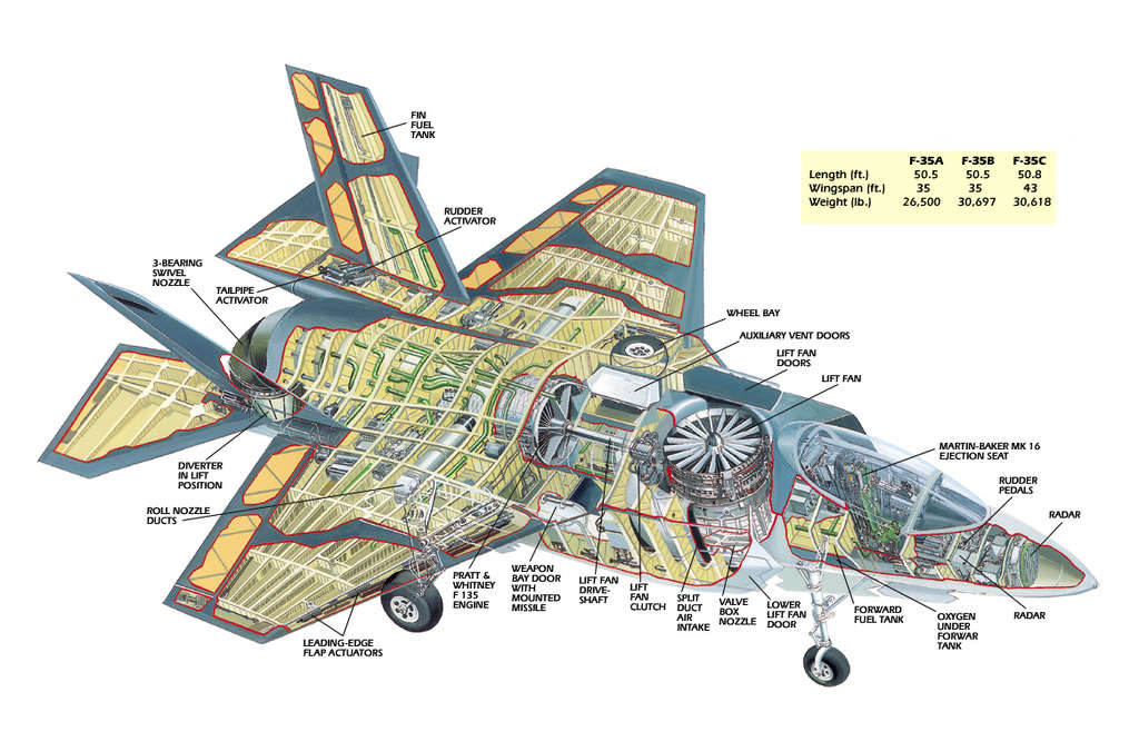 F-35, un documento svela i veri piani (e i conti sbagliati)