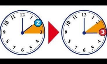 Torna l'ora legale, lancette avanti di un'ora nella notte fra sabato e domenica