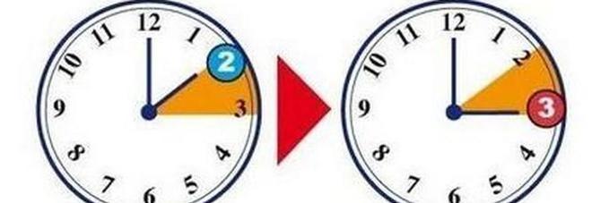 Torna l'ora legale, ma dal 2021 potrebbe non esserci più il cambio d'orario
