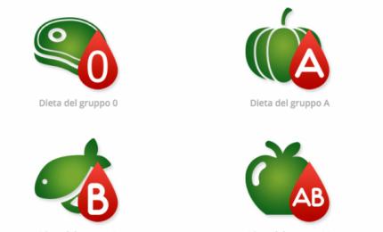 La dieta del gruppo sanguigno, una dieta insignificante
