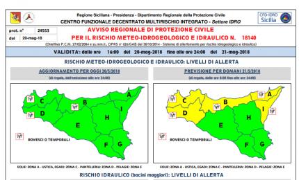 Allerta meteo in Sicilia: in arrivo maltempo e precipitazioni