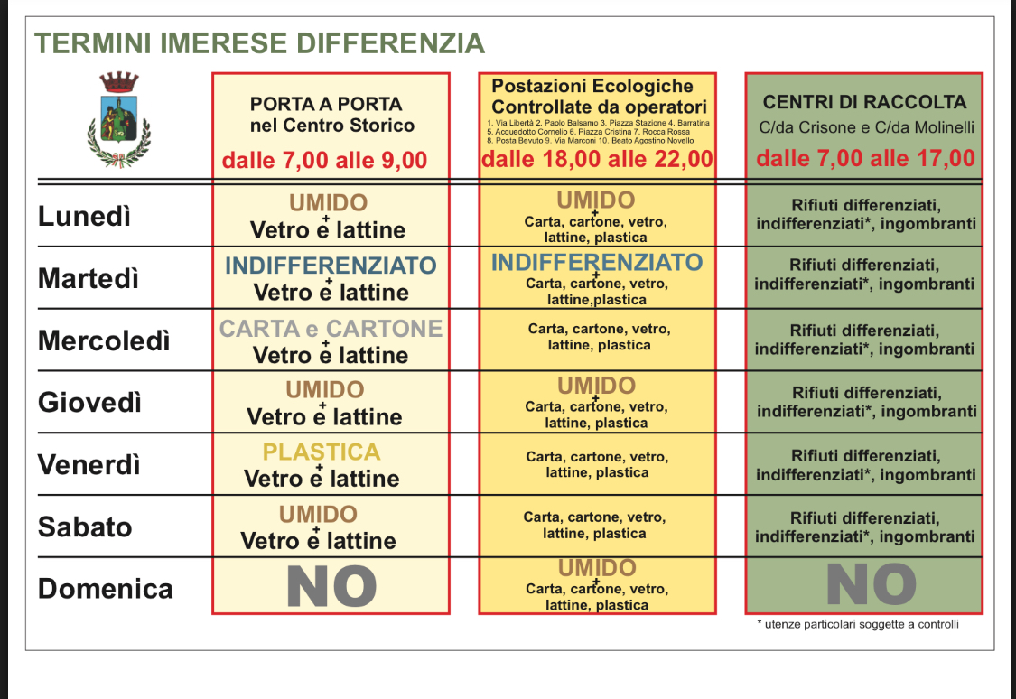 Raccolta Differenziata Palermo Calendario.Raccolta Differenziata A Termini Imerese L Ecocalendario E