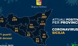 coronavirus sicilia oggi