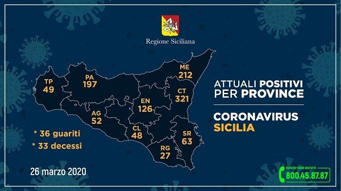 Coronavirus: i positivi del 26 marzo provincia per provincia in Sicilia