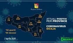 coronavirus dati 2 aprile