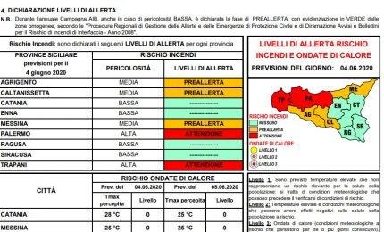 Protezione Civile Sicilia: da mezzanotte è rischio incendi in tutta la provincia di Palermo