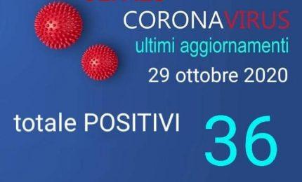 Coronavirus Cefalù 36 positivi e l'impossibilità di fornire elementi dettagliati