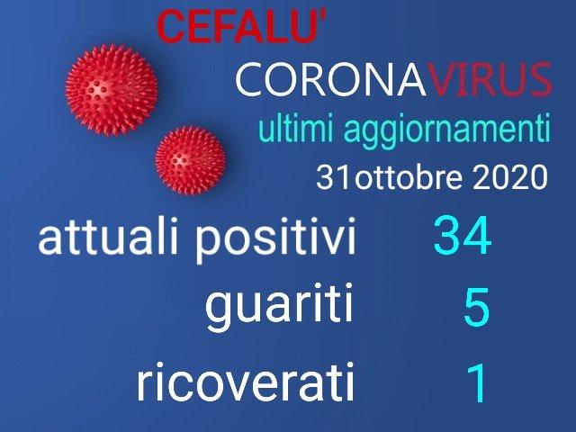 Covid-19, Cefalù: Tre nuovi casi, cinque guariti e 34 attuali positivi